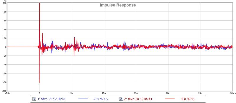 Room Acoustics...need help for analysis-impluse.jpg