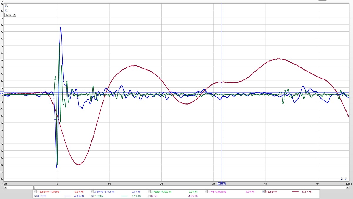 New function required : implementation of Low pass and High pass filters to perfectly simulate response curve with EQs-impulse-3-speakers-after-optimization.jpg