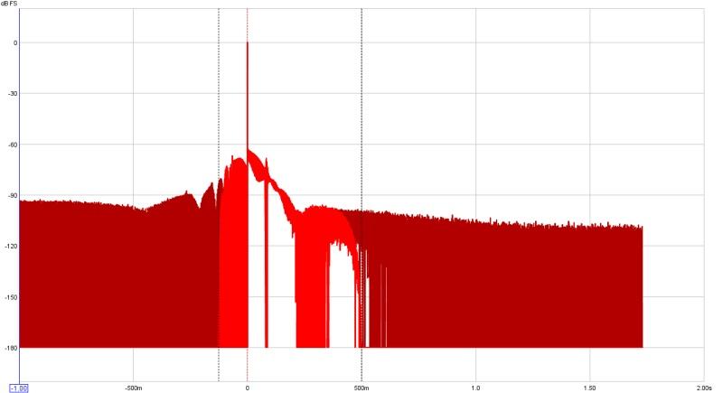 Asus Zonar HDAV 1.3 Sound Card + Rew????-impulse.jpg
