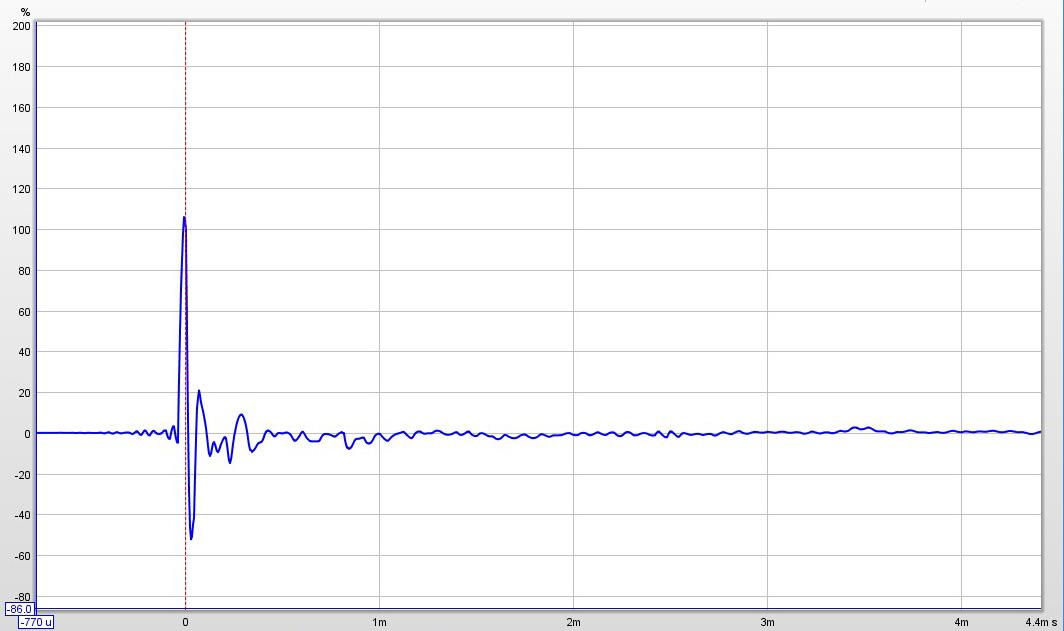 Linear vs Minimum Phase filters in REW for miniDSP-impulse.jpg