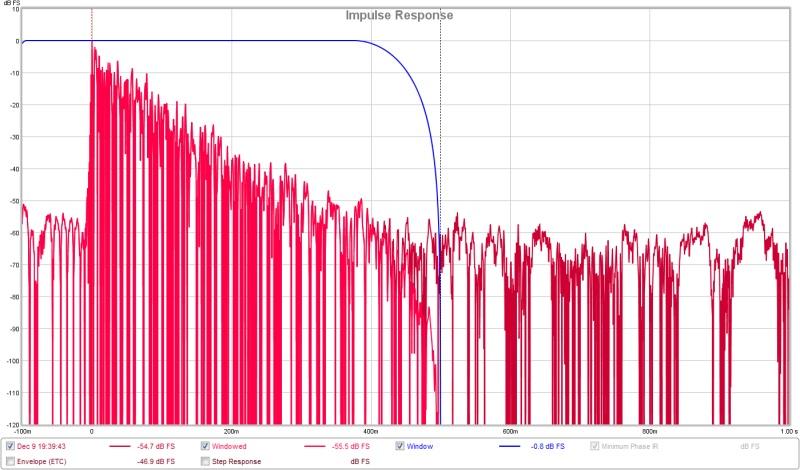 Help interpretation latest room curve.-impulse.jpg