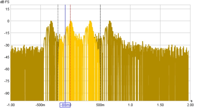 inconsistent results with the various sweep rates.-impulse-multiple-1m-sweep.jpg