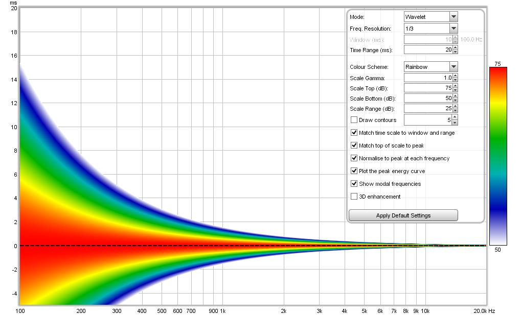 Time Alignment in Car via Impulse Response-impulse.png