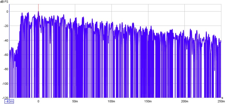 Interrupting Impulse Response-impulse-right-speaker-dbfs-2-16-2007.jpg