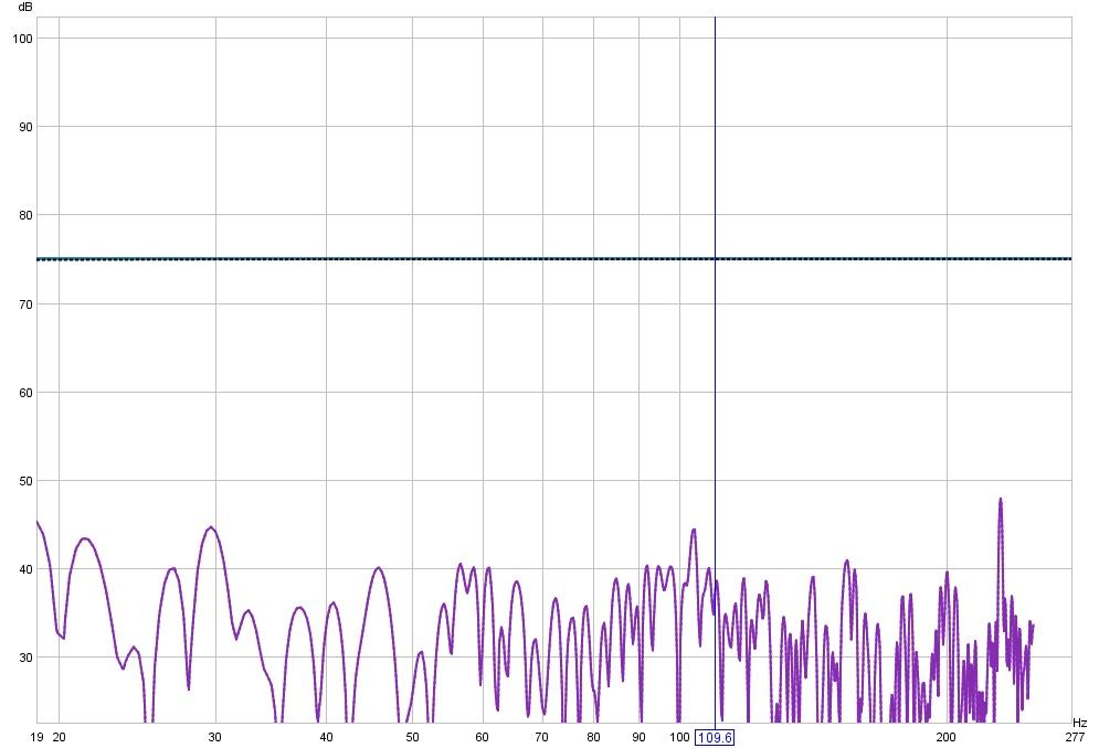 Couple odd problems with REW-impulse-no-speaker.jpg