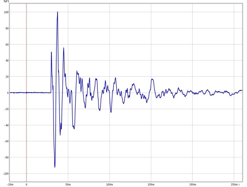 Mini Statement Measurements-impulse_left_woofers.jpg
