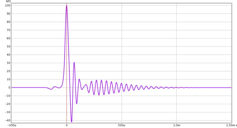 Does my calibration look correct ?-impulse_percent.png