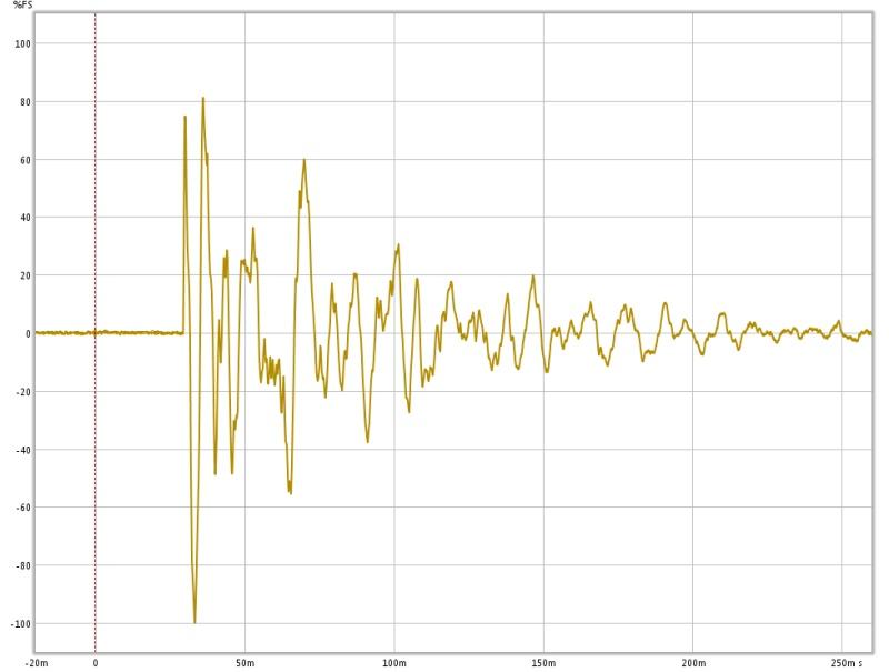 Mini Statement Measurements-impulse_right_woofers.jpg
