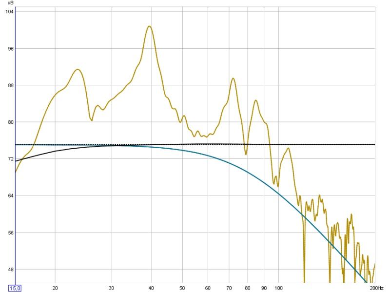 Interpreting my graph PLS-der-ecke.jpg