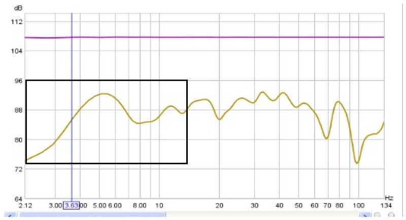 Changing The Posted Graph Parameters...-room.jpg