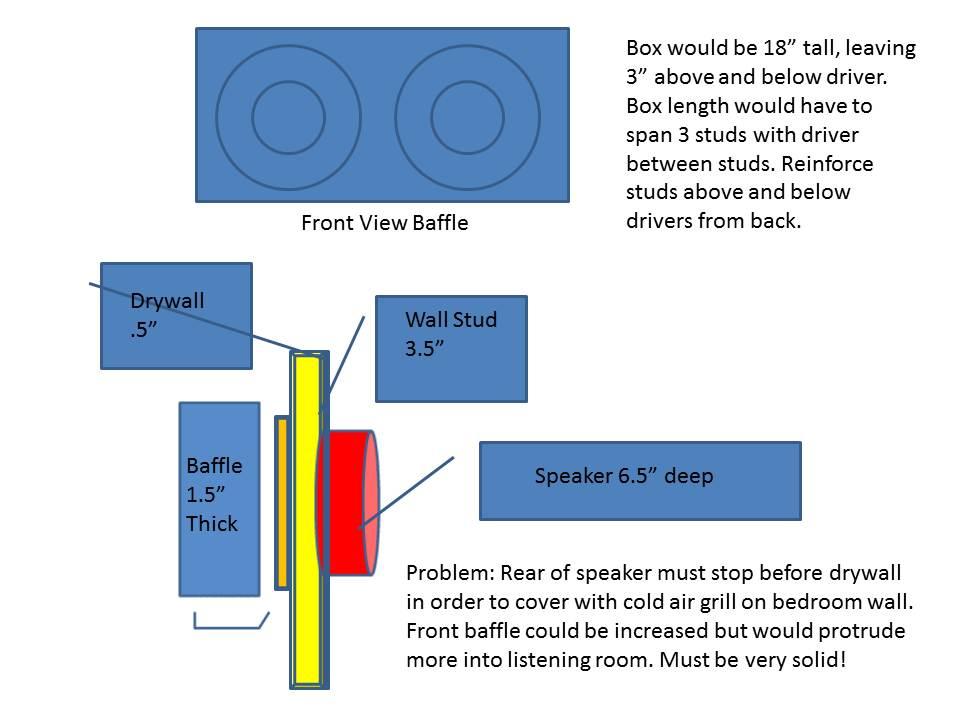 Getting Close-infinite-baffle-design-line-array-2.jpg