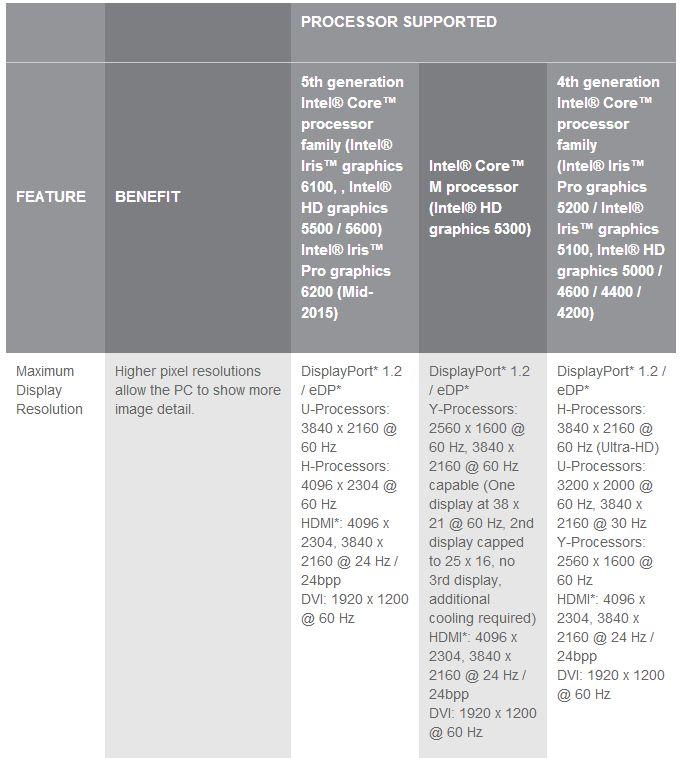 5th Gen i3 NUC HTPC Build-intel-core-processor-graphics-.jpg