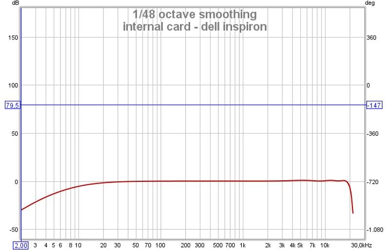 CRAZY calibration-internal.jpg
