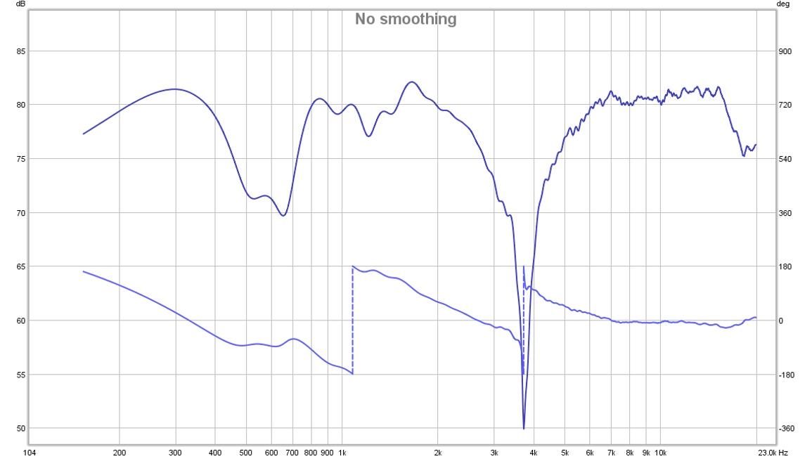 3 ways floor standing measurement review-inverted.jpg