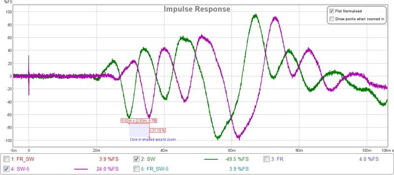 Measuring transient response in the time domain?-ir-1.jpg