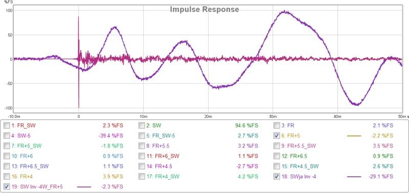 Measuring transient response in the time domain?-ir-3c.jpg
