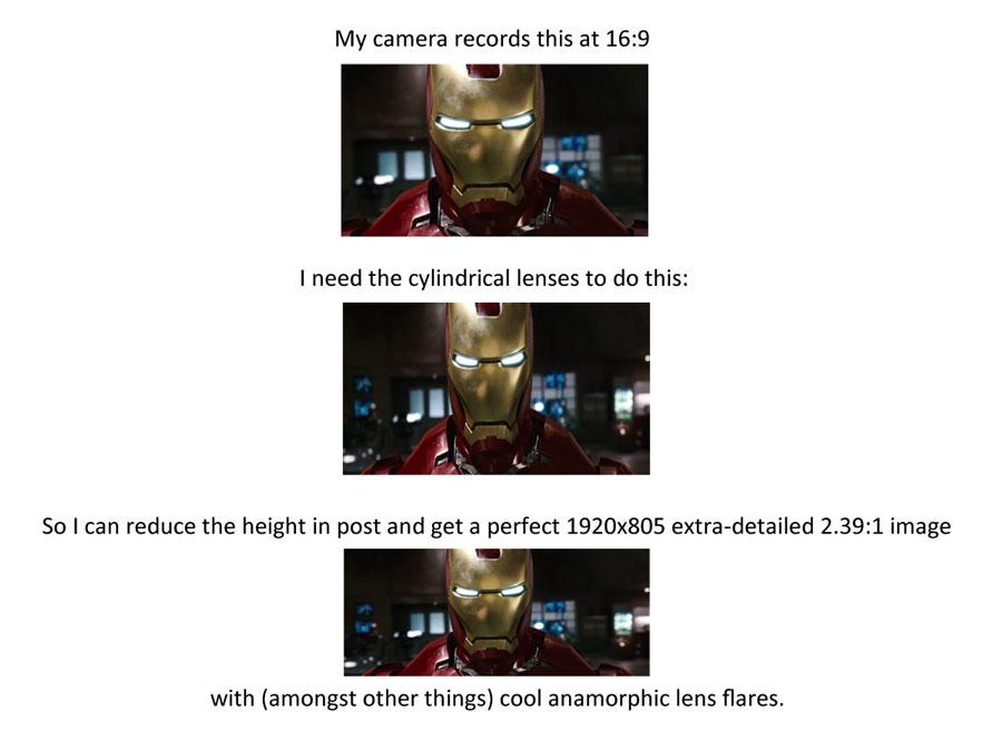 DIY lens for a camera?-ironanamorphic.jpg