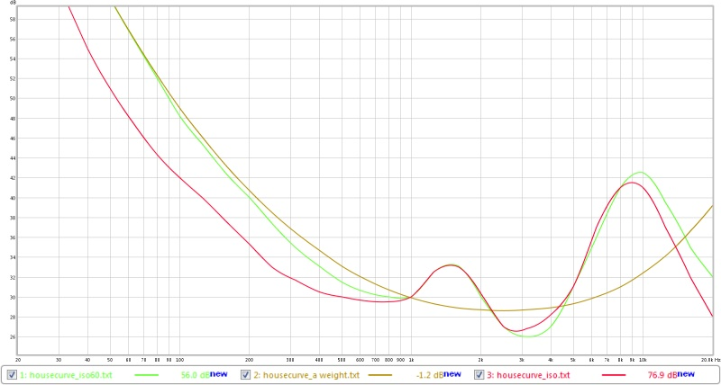 Measuring Car Frequency Response-iso-curves.jpg