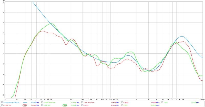 Measuring Car Frequency Response-iso60-mod3-full.jpg