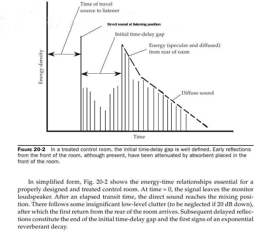 which graph shows ITDG?-itdgap.jpg