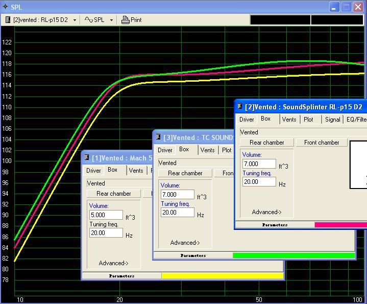 "Mach5 IXL15.2.2 vs SS RL-p15 vs TC Sounds LMS-R 15"" DVC Subwoofer-ixl15.jpg"