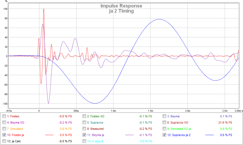 New function required : implementation of Low pass and High pass filters to perfectly simulate response curve with EQs-ja-2-timing-ir.png