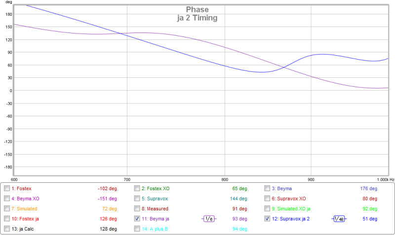 New function required : implementation of Low pass and High pass filters to perfectly simulate response curve with EQs-ja-2-timing-phase-800hz-xo.png