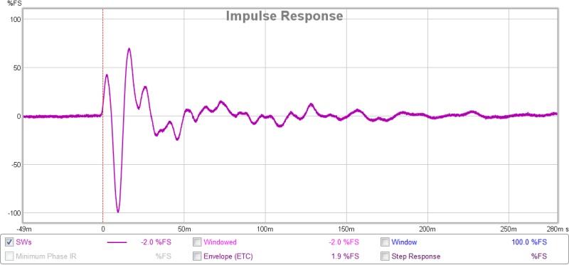 Measuring transient response in the time domain?-ja-sw-ir.jpg