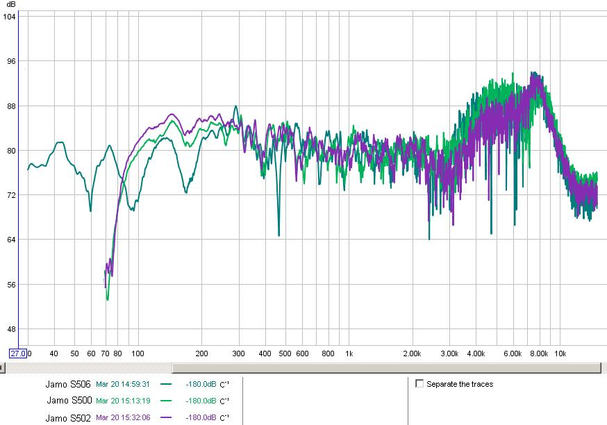 My results seem noisy-jamo-20s506-20hcs.jpg