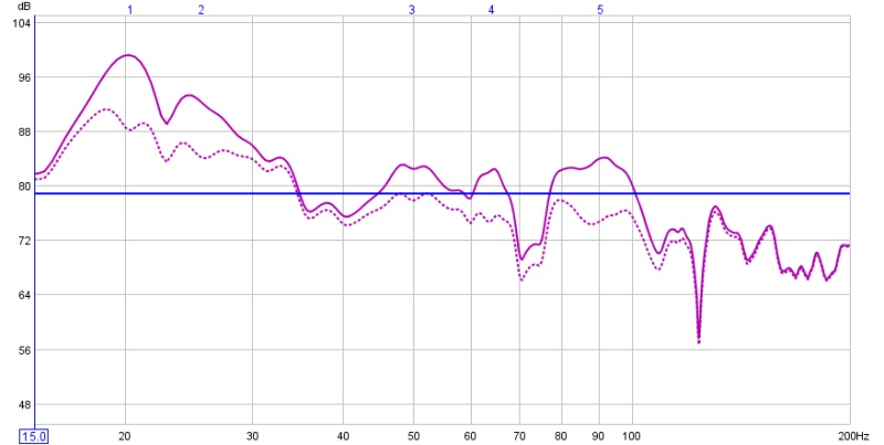 My first graph!Whatta Mess!-jan-16th-before-after-5-filters.jpg