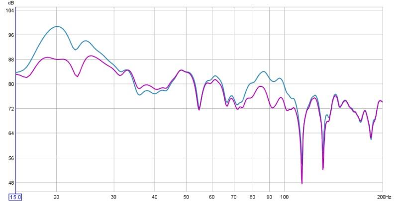 My first graph!Whatta Mess!-jan-21.jpg
