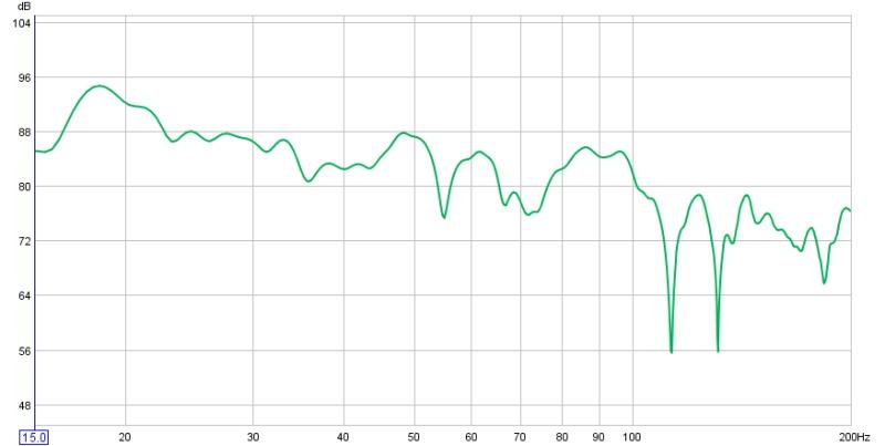 My first graph!Whatta Mess!-jan-21-st-measurement.jpg
