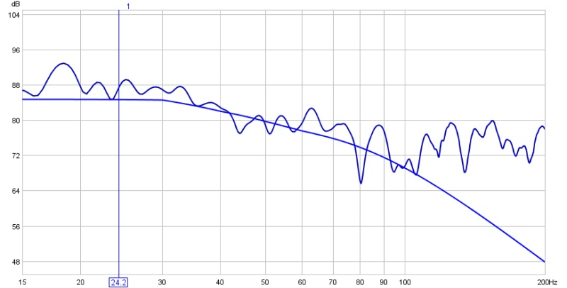 My first graph!Whatta Mess!-jan-23-after-filters.jpg