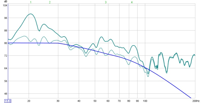 My first graph!Whatta Mess!-jan-23rd-before-filters-after.jpg