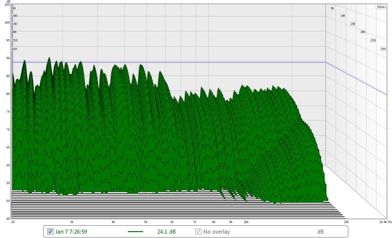 Odd increase in 10k RT60-jan_20kslope.jpg