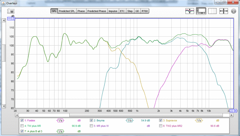 New function required : implementation of Low pass and High pass filters to perfectly simulate response curve with EQs-jaoverall-spl1.png