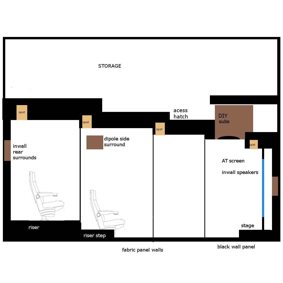Suggested ceiling height for small narrow 7 1/2 by 15 ft home theater-javier.jpg