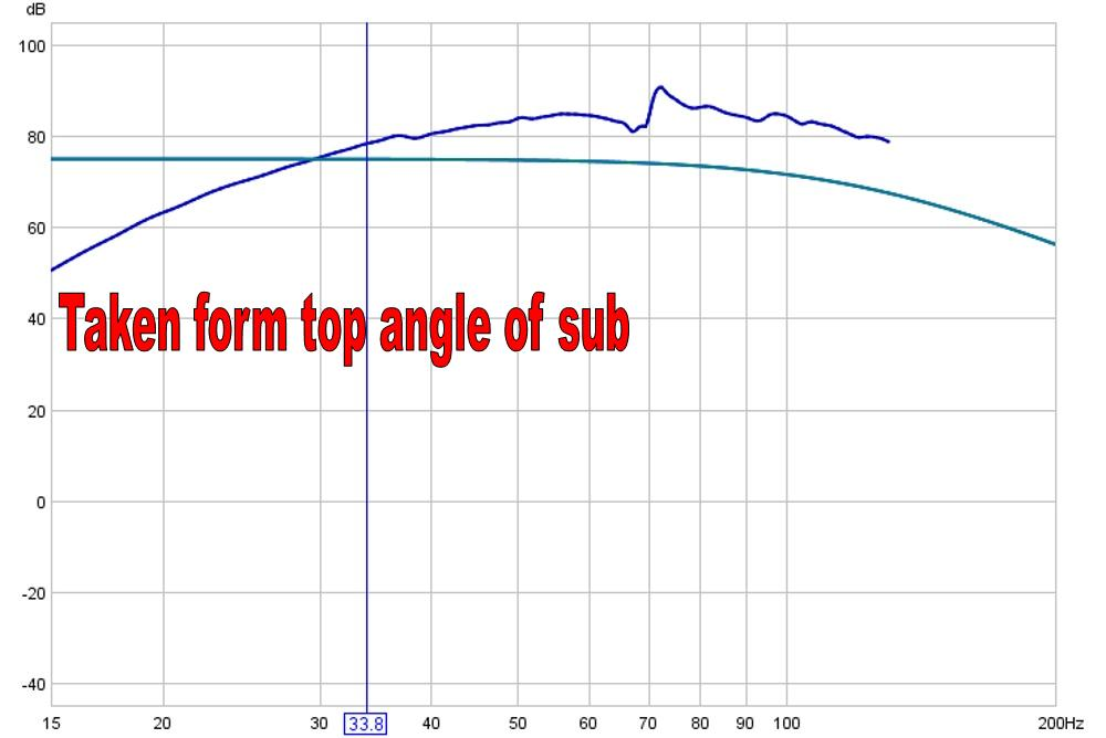 Sonotube sub bass-jbl-2226-top.jpg