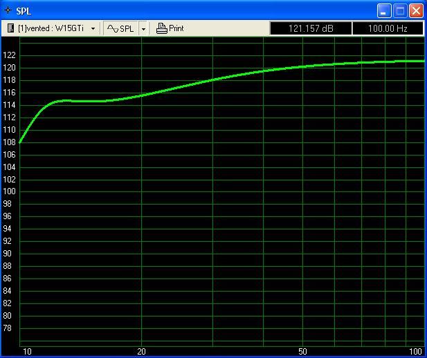 Dual JBL W15GTi's--10cu/ft ea. @13hz-jbl.jpg