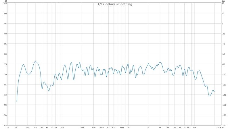 EQ Above 200-300hz-jc-music-4-13.jpg
