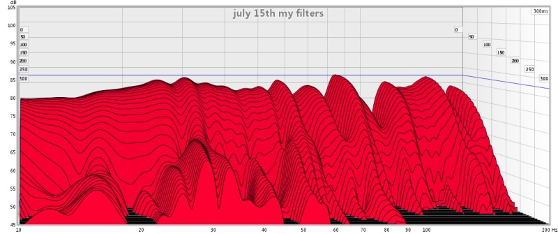 Rew eq filters for ringing-july-15th-my-filters.jpg