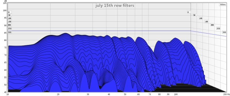Rew eq filters for ringing-july-15th-rew-filters.jpg