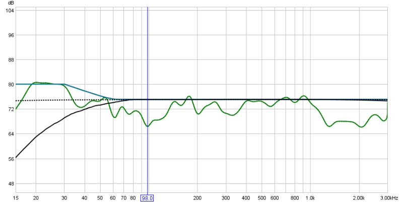 Using RTA to position subs/mains-june-1-full-range-smoothed.jpg