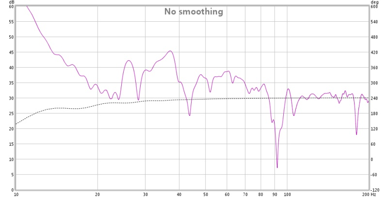 Some advice for a starter please..graph review-june-5th-calibration-best-yet-.jpg