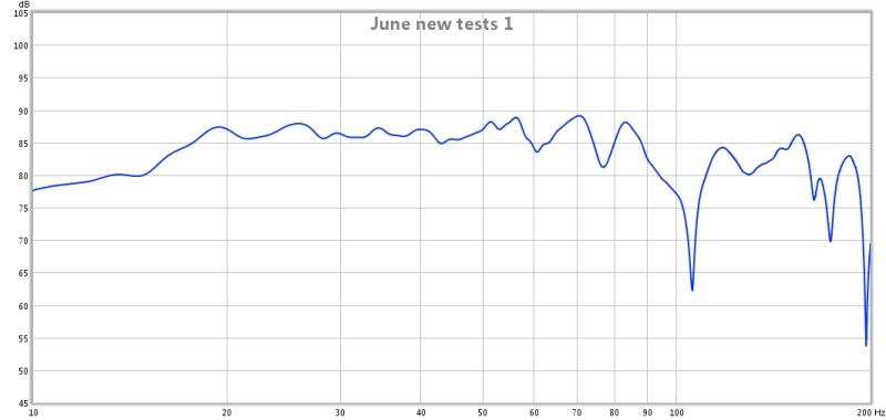 BFD vs ANTIMODE-june-new-tests-1.jpg