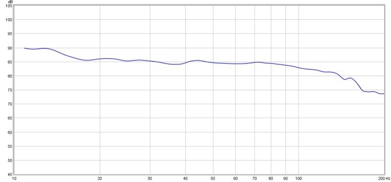 New Graph, dip at 200-just-bass.jpg