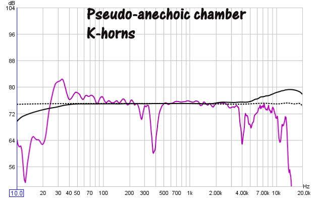 Full range measurements-k-horn-anechoic.jpg