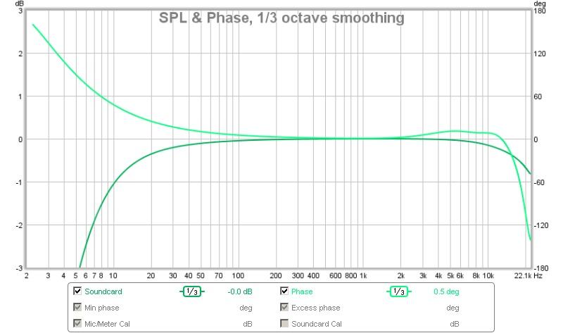 Uncertainty with calibrating my soundcard: NativeInstruments Komplete Audio6-ka6_v5.01_soundcardcalibrated.jpg