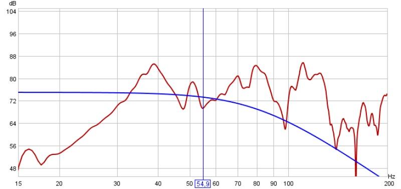 My Graph-kalibreradbasmedenfront.jpg