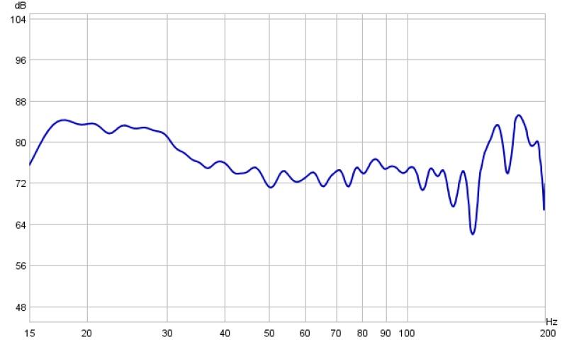 Please: help optimizing my graph-kalibrertog6smooth.jpg
